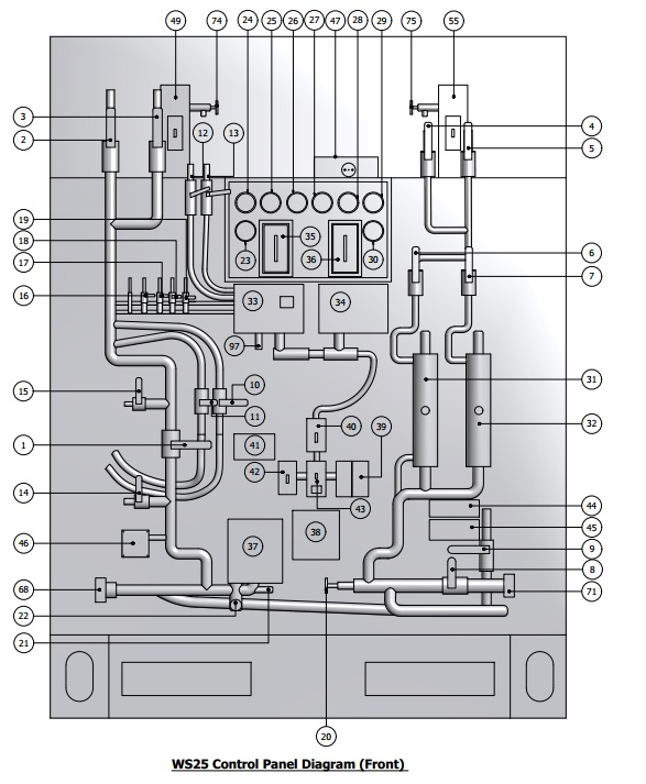 Schematic diagram – service manual | TDE /Design & Engineering/